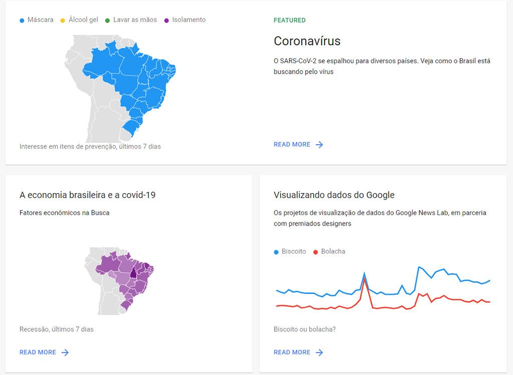 tópicos sugeridos relacionados a coronavírus no google trends
