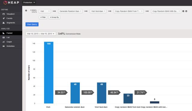 heap analytic dashboard