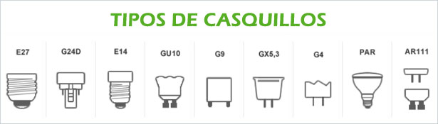 tipos-casquillos-luces-led