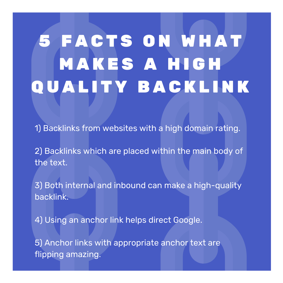 This post contains five facts written above link chains. The facts are:1) Backlinks from websites with a high domain rating.2) Backlinks which are placed within the main body of the text.3) Both internal and inbound can make a high-quality backlink.4) Using an anchor link helps direct Google.5) Anchor links with appropriate anchor text are flipping amazing.