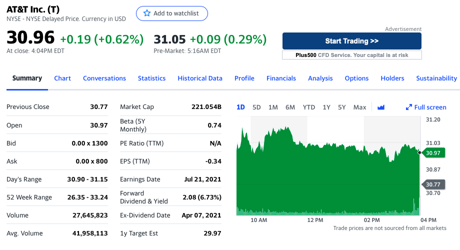 Is AT&T a good stock to buy, AT&T Stock Overview