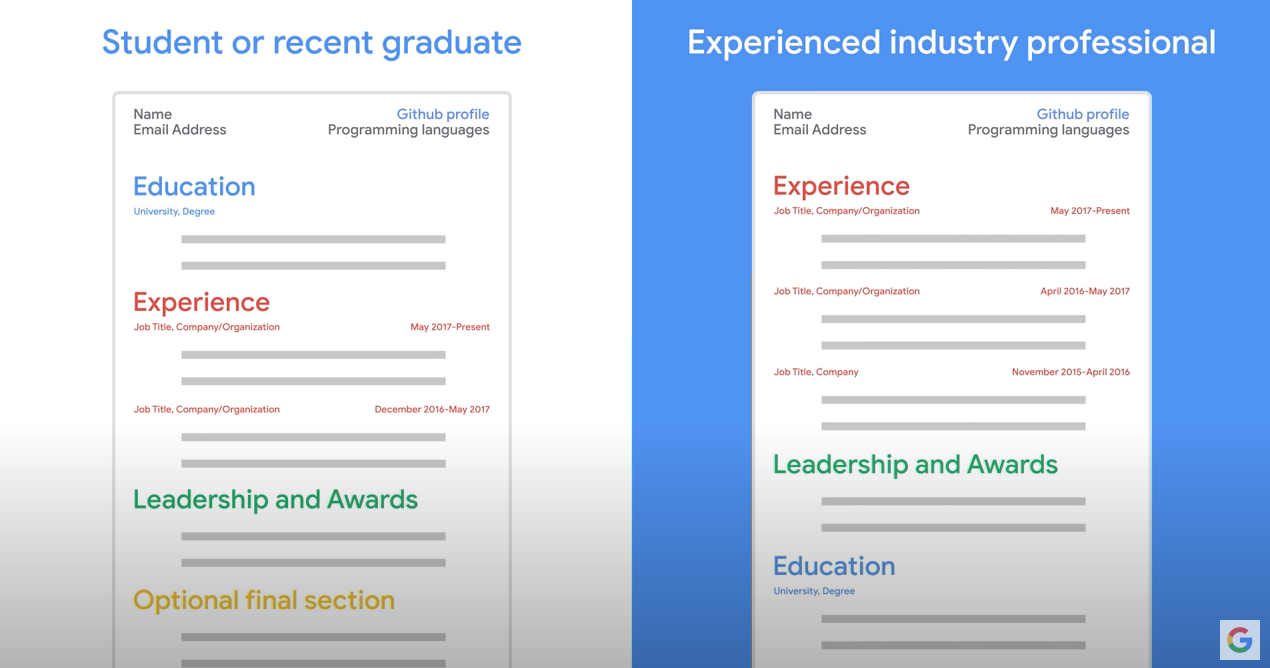 Google's resume advice