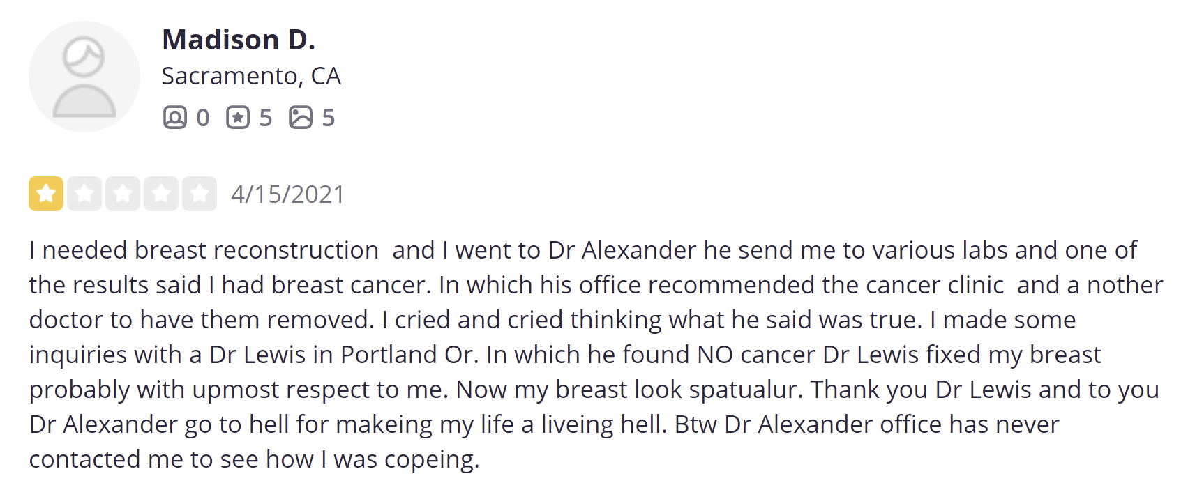 Dr. Alexander & Co. review