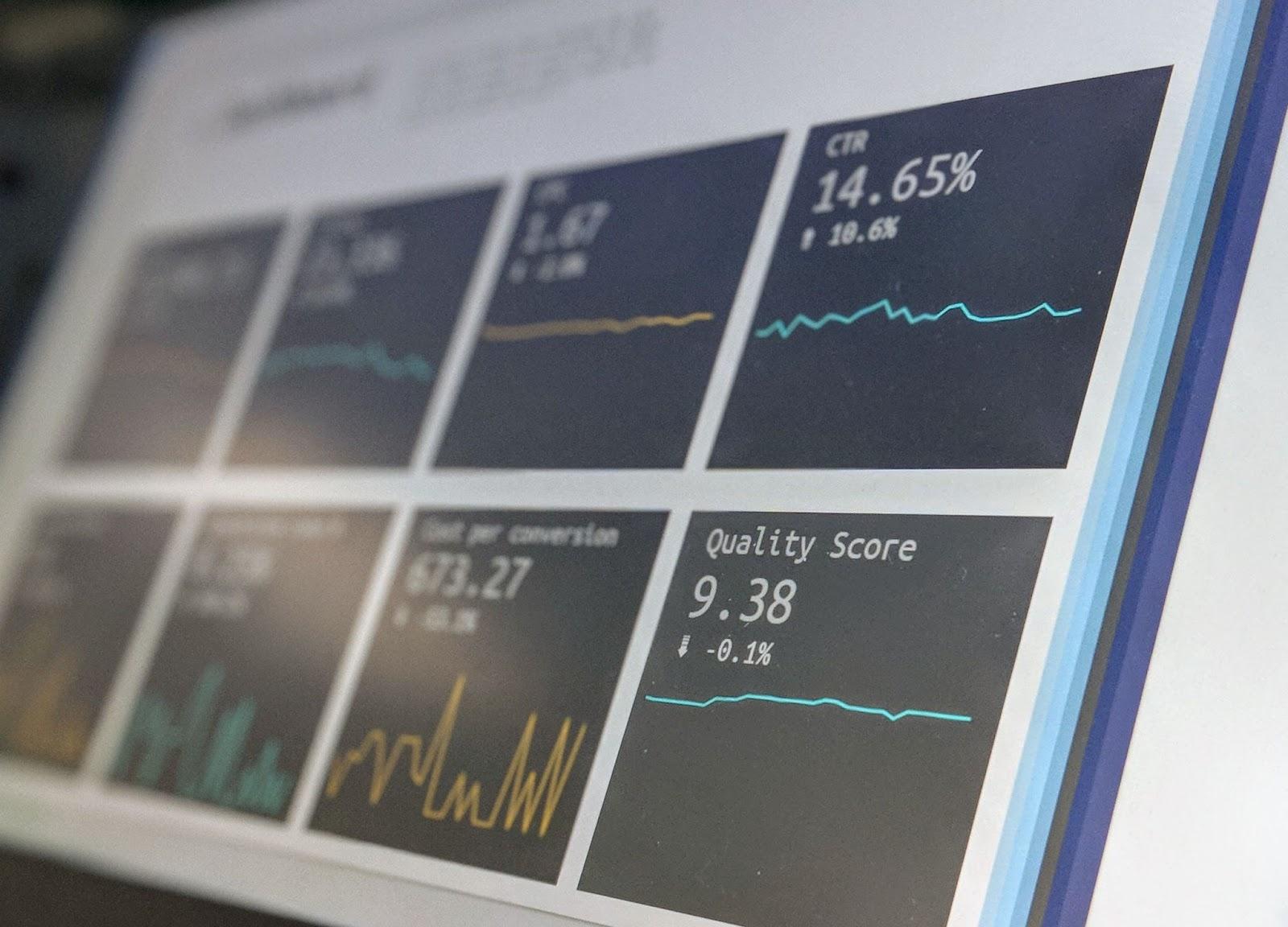 Algorithmic marketing data from Google Ads