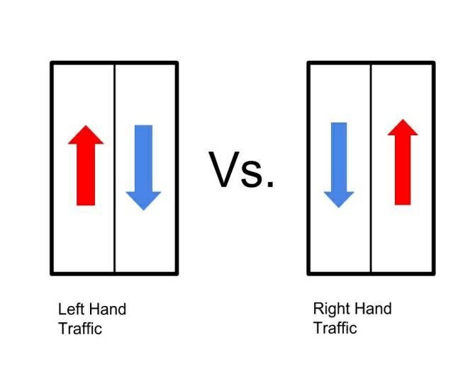 Left_hand_traffic_vs_right_hand_traffic.jpg