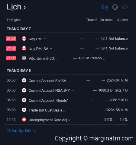 hình ảnh  TradingView là gì? Hướng dẫn sử dụng Tradingview hiệu quả trong trade Coin