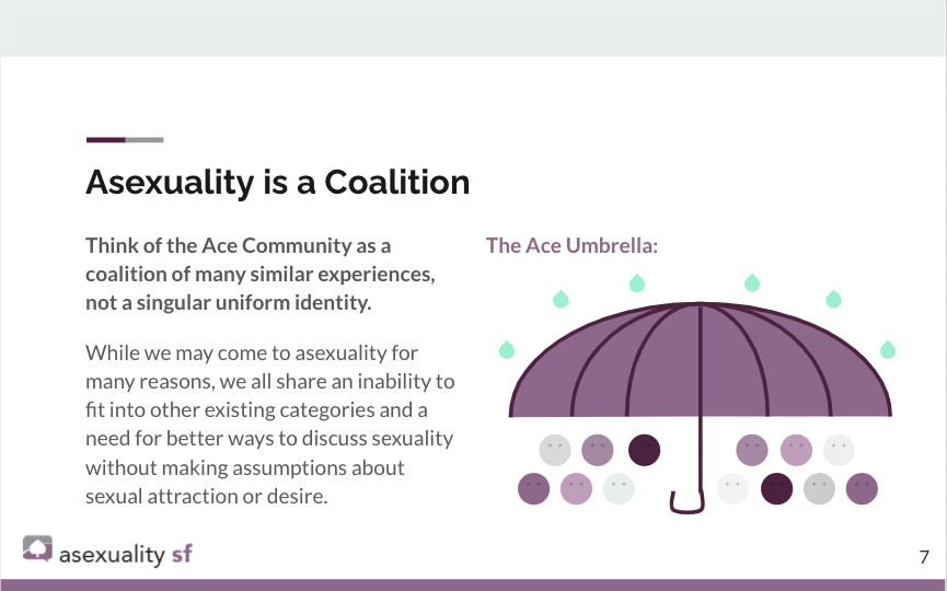 Think of the Ace Community as a coalition of many similar experiences, not a singular uniform identity. While we may come to asexuality for many reasons, we all share an inability to fit into other existing categories and a need for better ways to discuss sexuality without making assumptions about sexual attraction or desire.