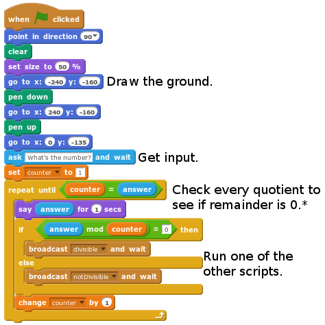 Divisibility Checker Script 1.png