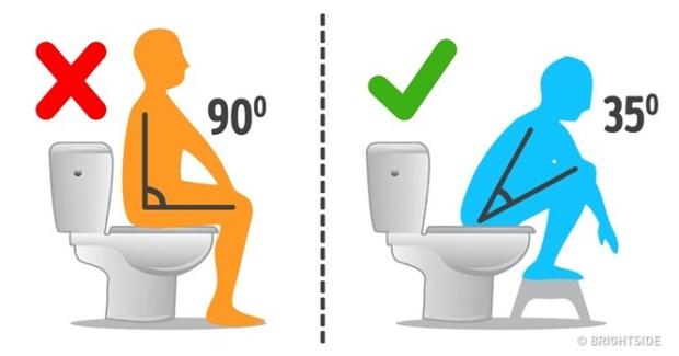 Maneira correta de sentar no vaso sanitário