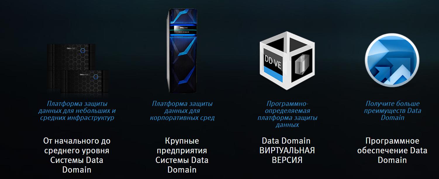 защита данных от dell emc
