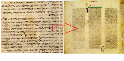 Bible and the shape of Earth