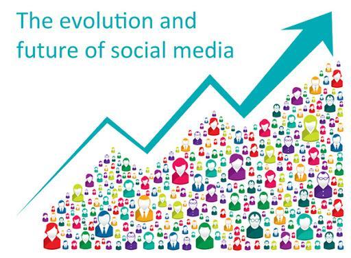 Social Media; future of marketing