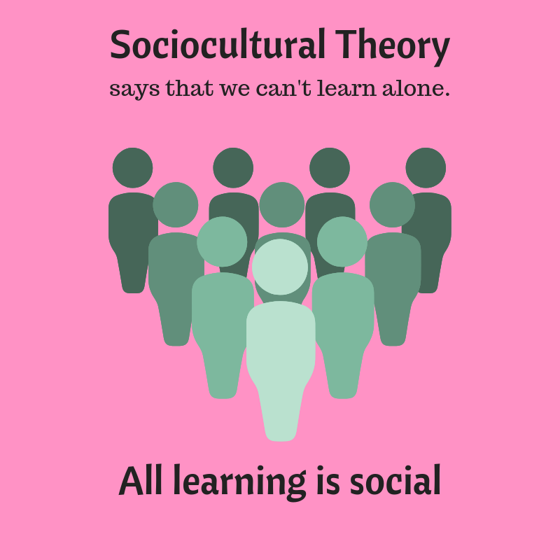 Sociocultural Theory Infographic