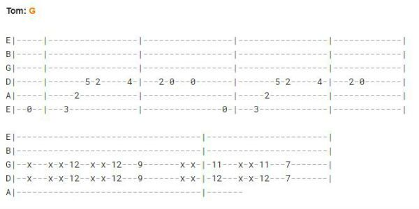 Tab de la canción Beat It, de Michael Jackson