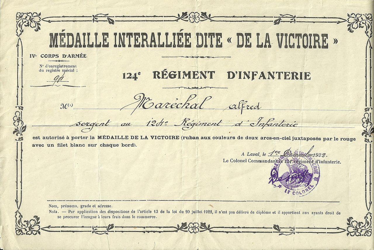 1914–1918_Inter-Allied_Victory_medal.jpg