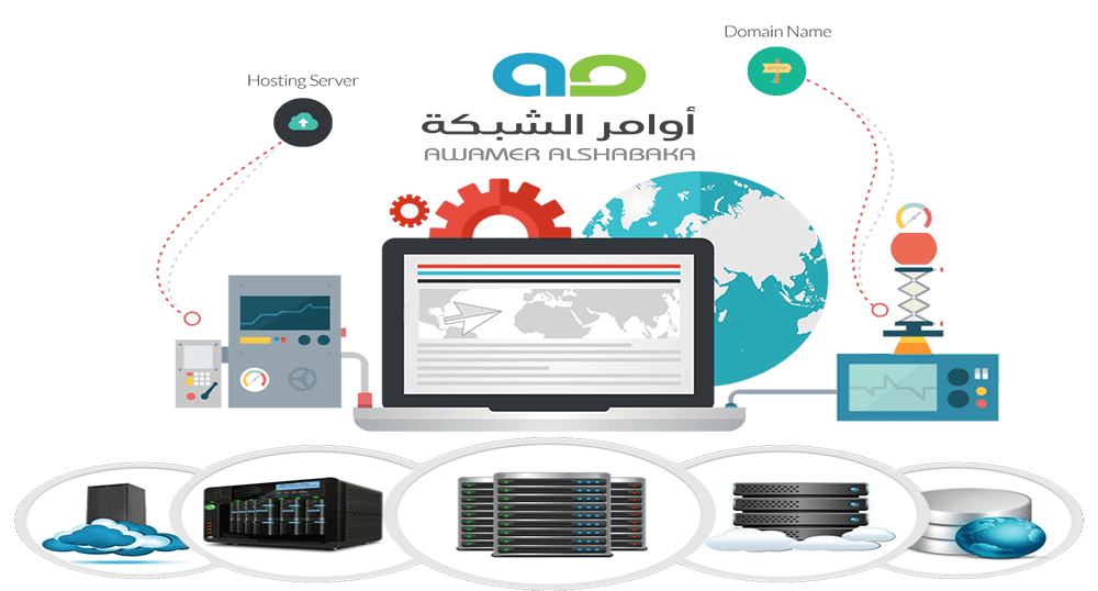 شركة استضافة مواقع سعودية
