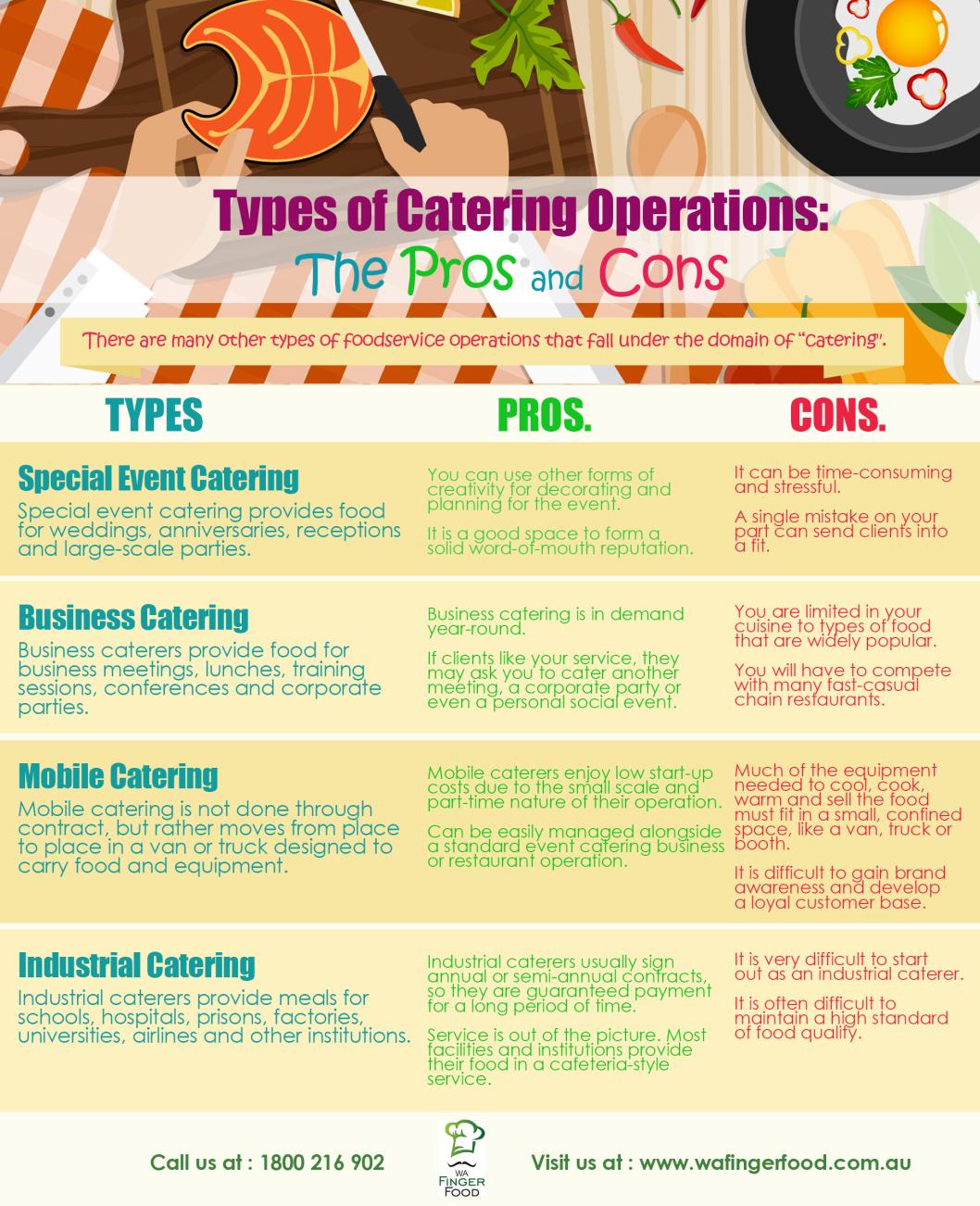 Welche Formen des Catering gibt es?