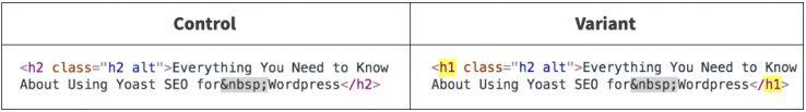 А/В тест MOZ по влиянию заголовков Н1-Н2 на ранжирование