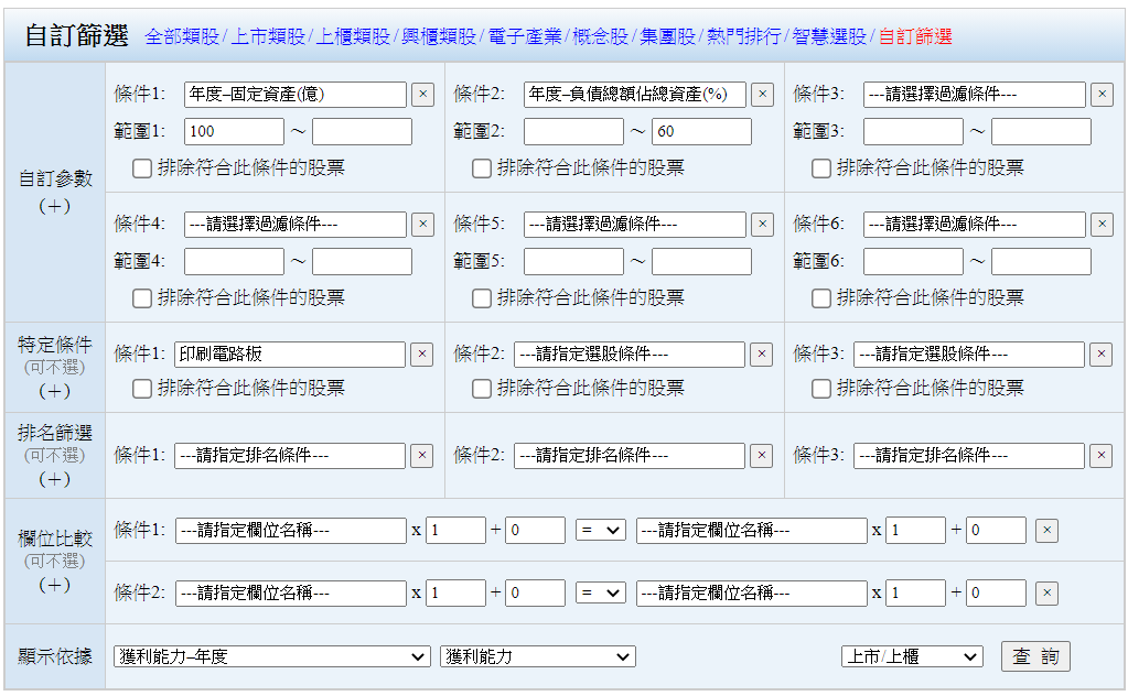 PCB是什麼,PCB產業,PCB製程,PCB產品,PCB族群,PCB股票,PCB公司,PCB龍頭,PCB概念股