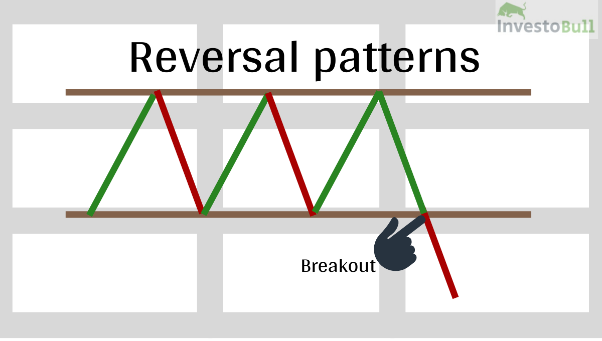 what are reversal patterns