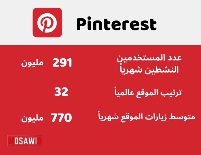 الترافيك المجاني عن طريق منصة Pinterest - Free traffic pinterest board