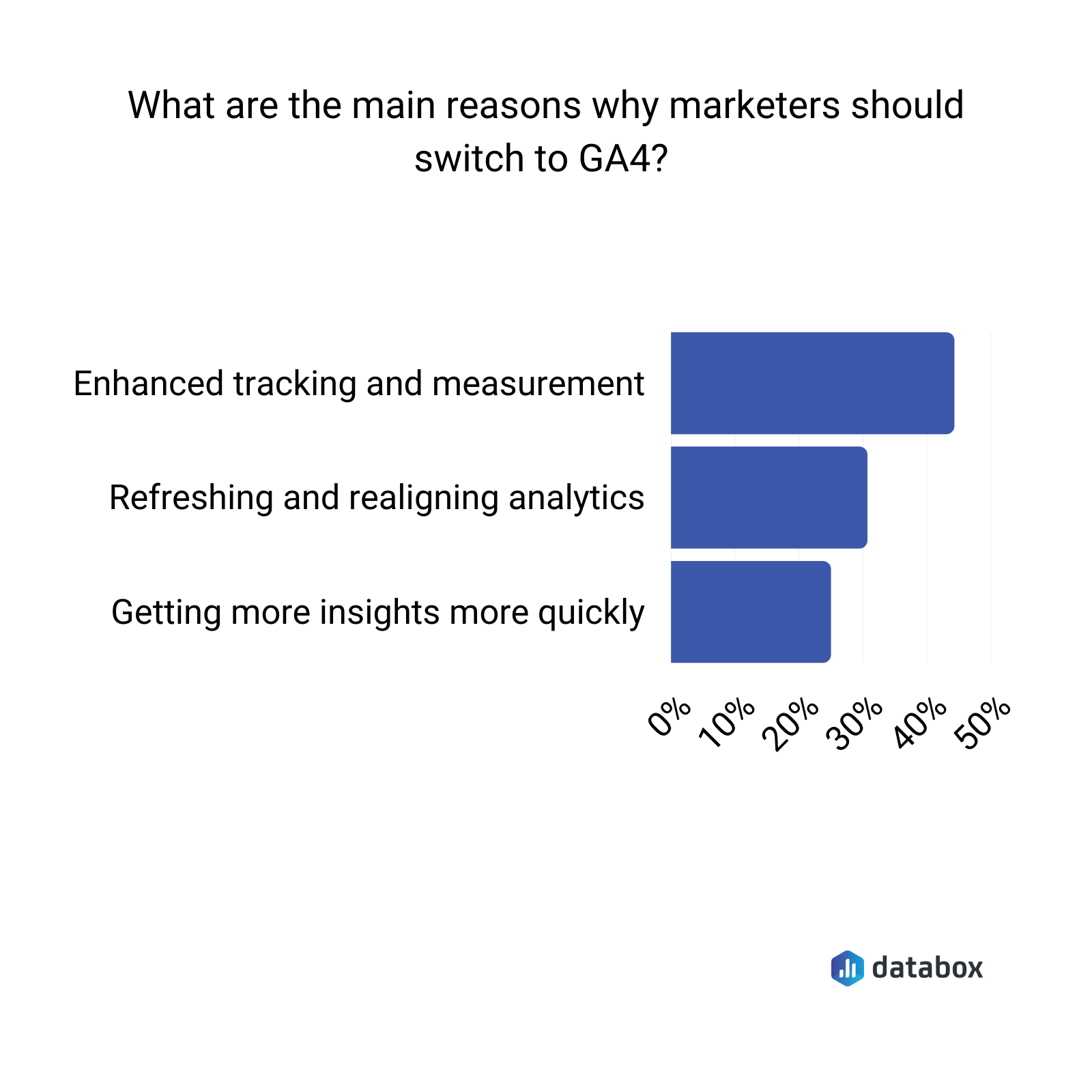 Top reasons for upgrading to Google Analytics 4