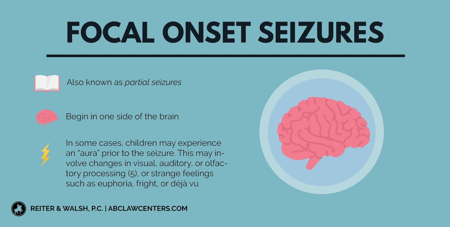 Focal onset #seizures, sometimes referred to as partial seizures, begin in  one side of the #brain. In some cases… | Seizure disorder, Seizures,  Seizures in children