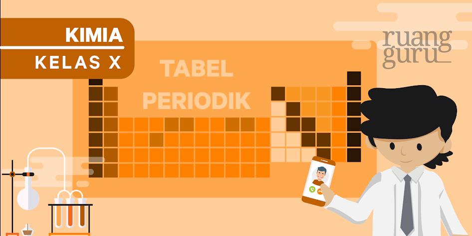 Pengelompokan dan Kecenderungan Tabel Periodik