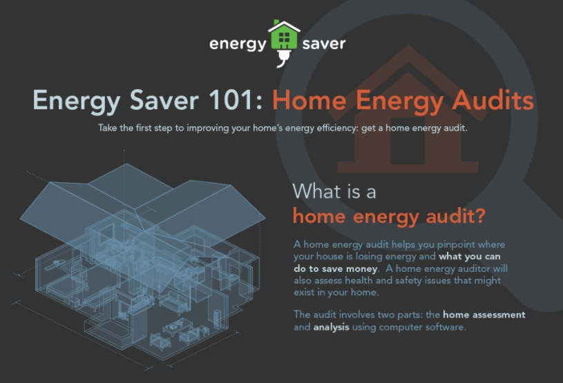 How To Reduce Your Home S Carbon Footprint And Stop Money