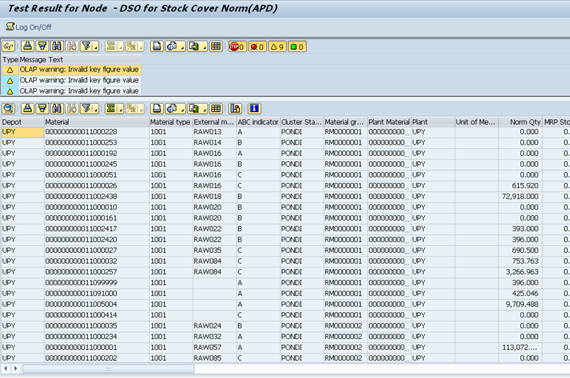 SAP Real-Time InfoCubes (InfoProviders)