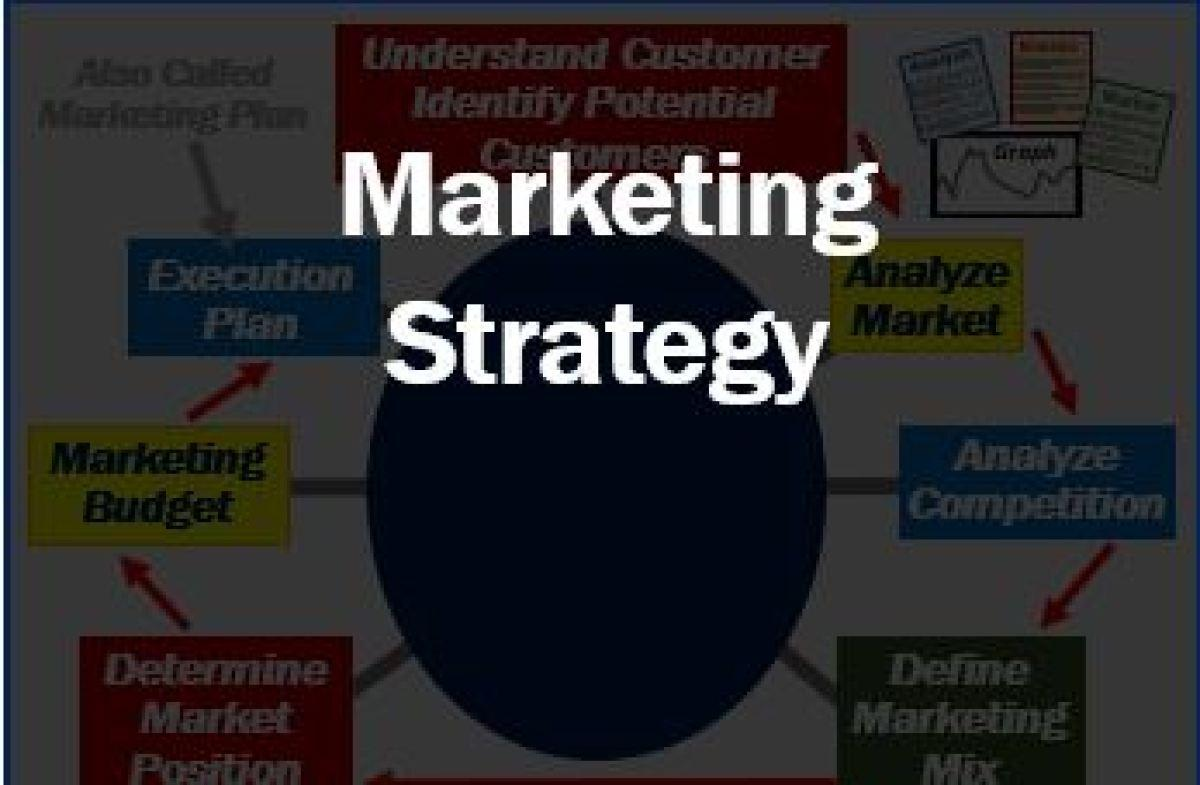 What is a marketing strategy? Definition and examples