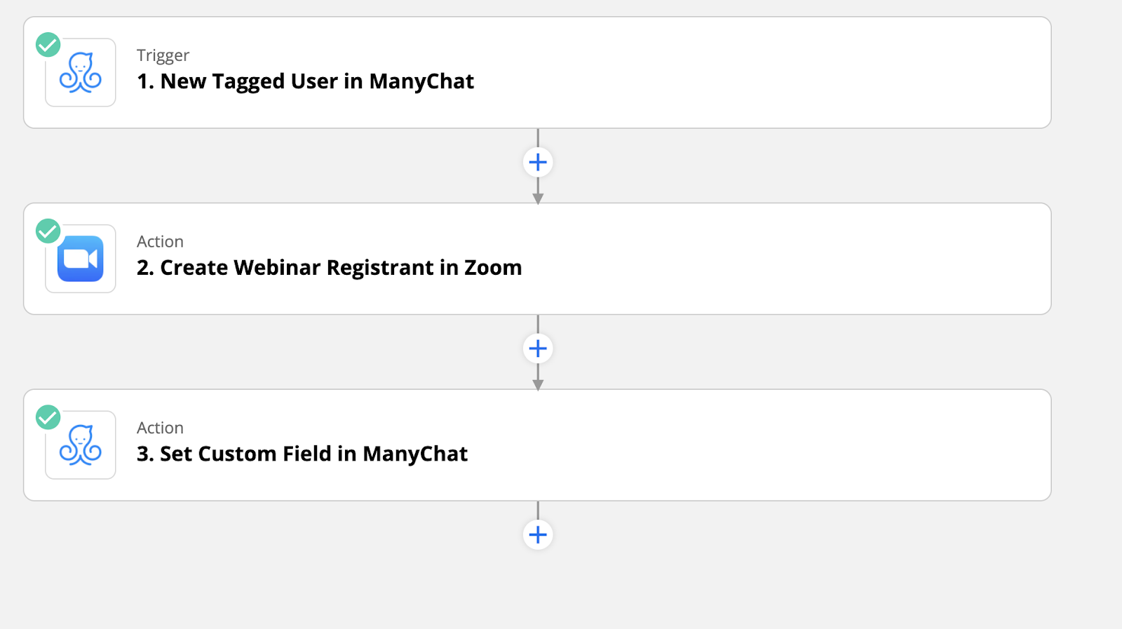 Creating Zaps for ManyChat to Zoom