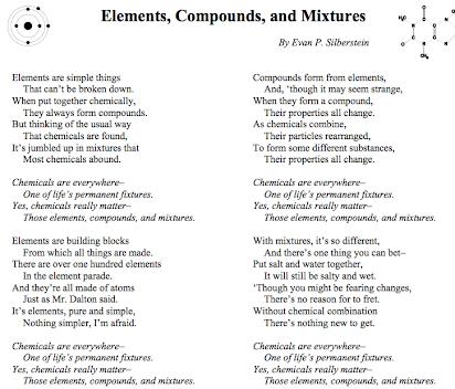 Unit 2 - Structure of Matter - DingEChemINB14-15