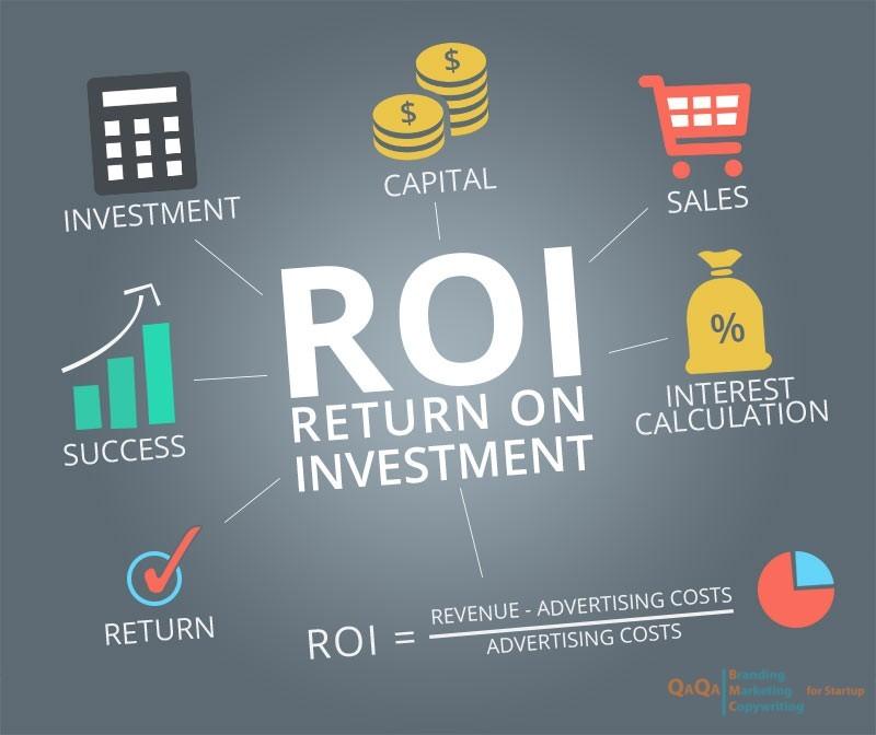 Chỉ số ROI - Return on Investment