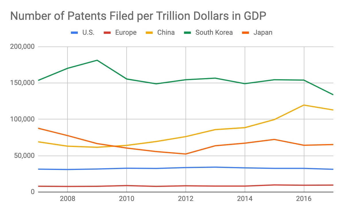 The Faster Patents Blog | Changing the way patent applications are