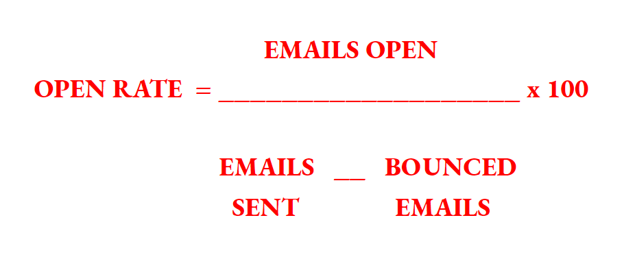 formula tasa de apertura