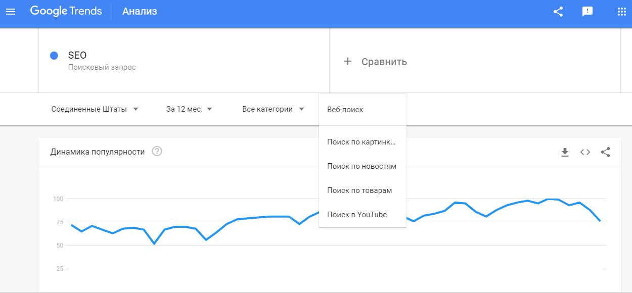 Как проверить интерес пользователей к изображениям по теме в Google Trends