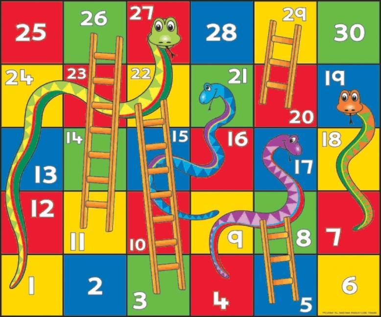 Childhood, Childhood Champ, Games, Name Place Animal Thing, Tic Tac Toe, Snake And Ladder, Ludo, Checkers, Antakshari, Childhood games, Teacher Teacher, Ghar Ghar, Big Fool, Buddhi Ka Baal