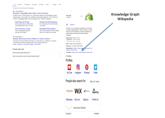 Search Engine Optimization Digital Marketing Community Digital Marketing Blog