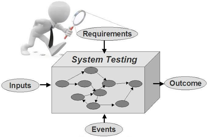 system testing and end to end testing