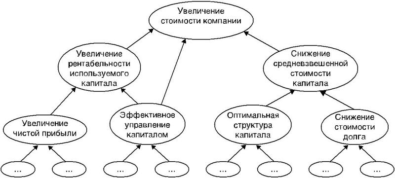 Стратегия плюс финансы RTIT