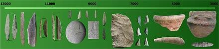 Secuencia cronológica del utillaje extraído en Atxoste. Fotografía de Alfonso Alday