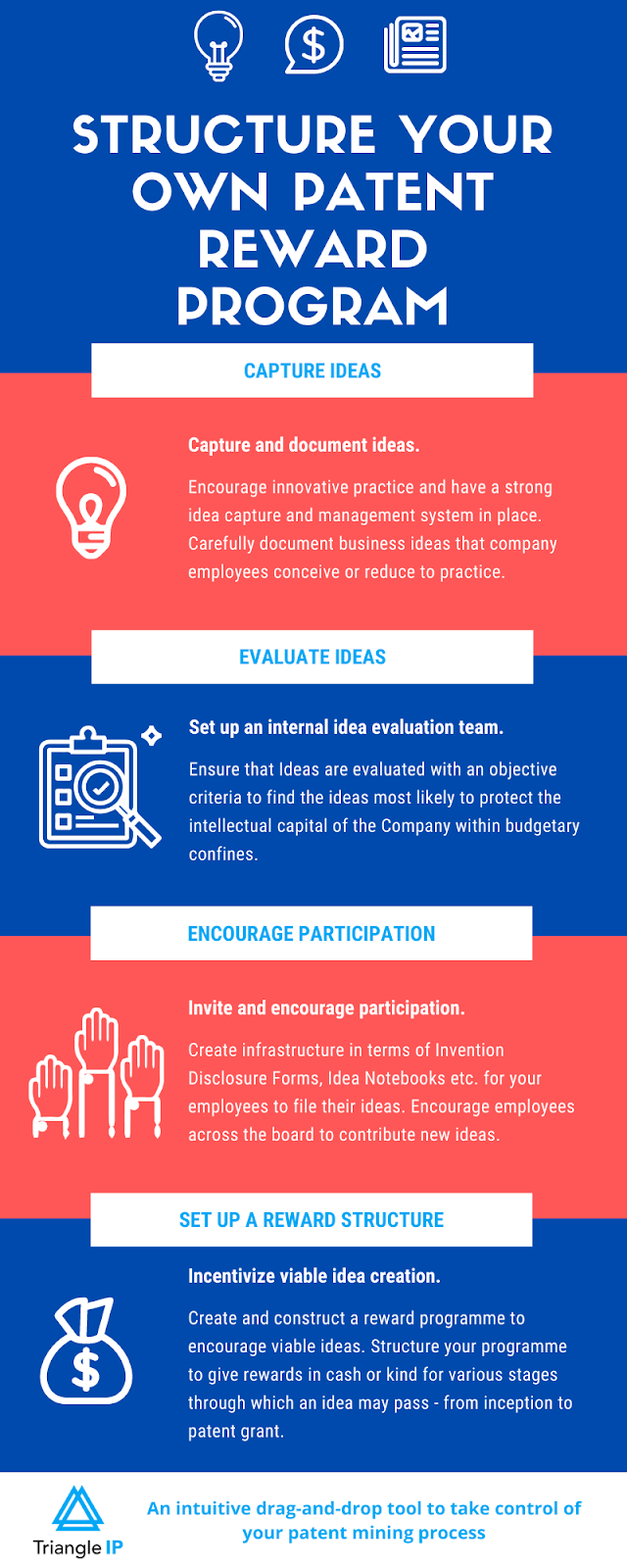 Infographic - Structure your own patent reward program