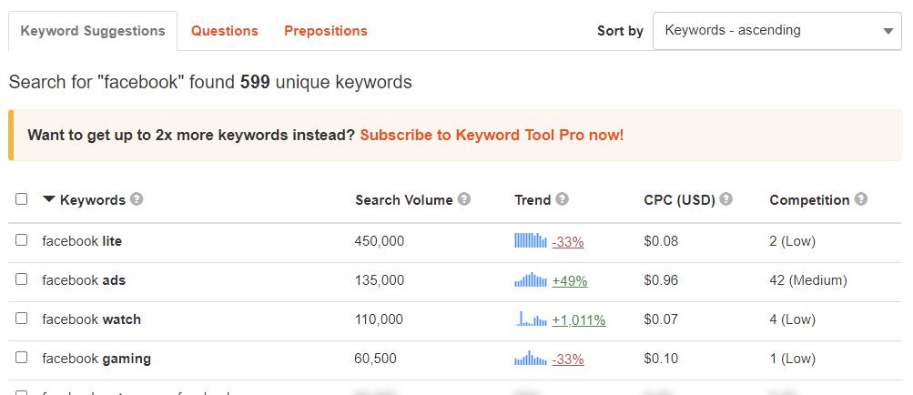 Ferramenta de pesquisa de palavras-chave Keyword Tool