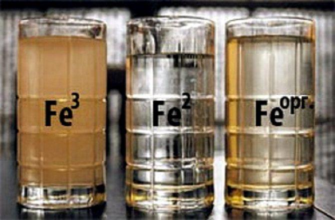 Как измерить точное количество железа в воде