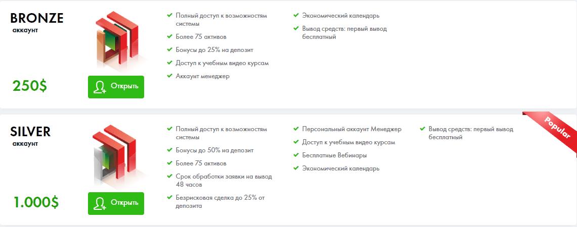 Обзор брокера бинарных опционов FinMaxBo: условия сотрудничества и отзывы трейдеров