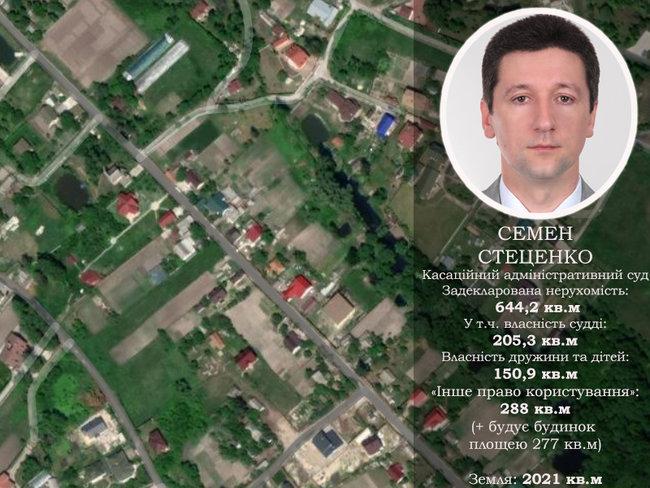 Будинок із каплицею, житло у Росії та квартира за $700. Нерухомість суддів Верховного Суду 11