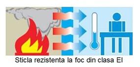 sticla rezistanta la foc