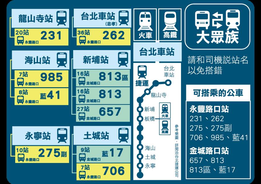 最近捷運站 : 海山