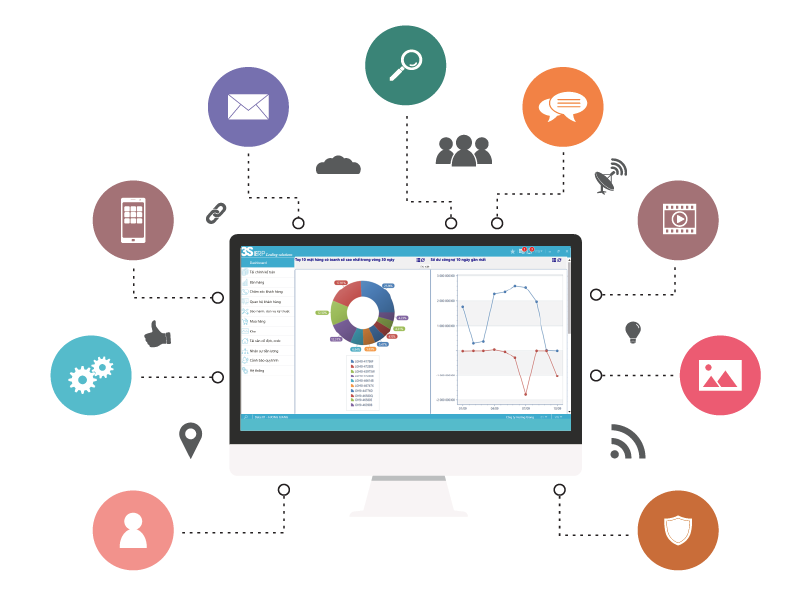 Các kênh marketing online